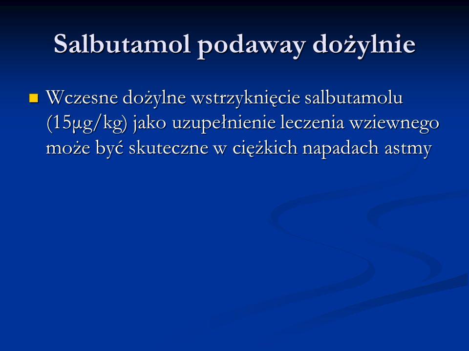 Salbutamol podaway dożylnie