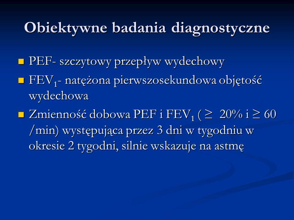 Obiektywne badania diagnostyczne