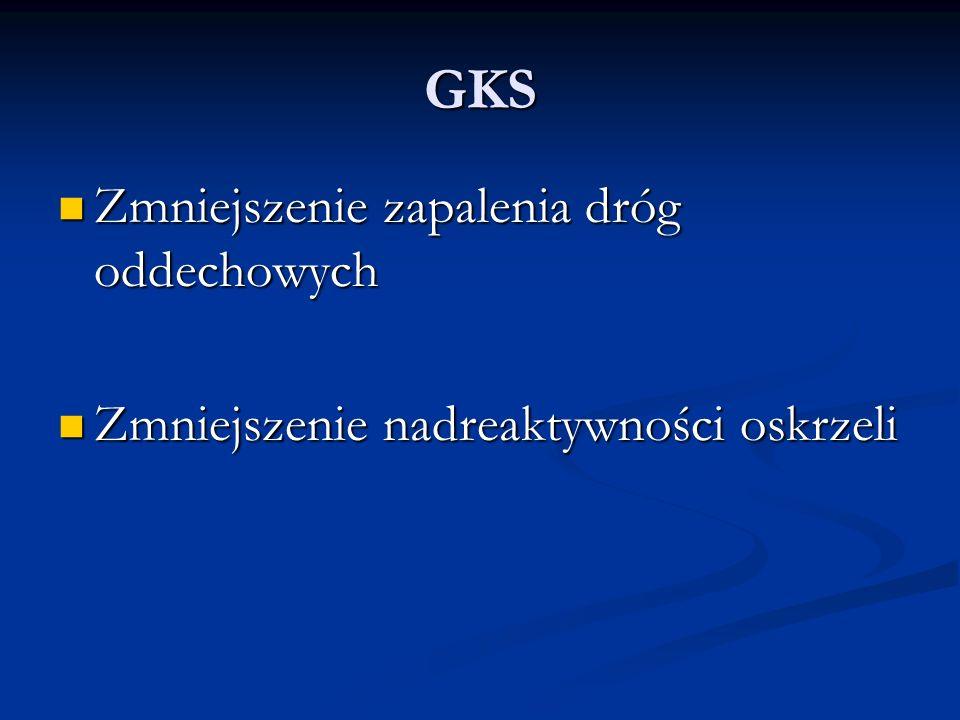 GKS Zmniejszenie zapalenia dróg oddechowych