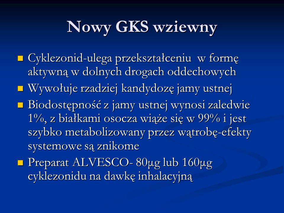 Nowy GKS wziewny Cyklezonid-ulega przekształceniu w formę aktywną w dolnych drogach oddechowych. Wywołuje rzadziej kandydozę jamy ustnej.
