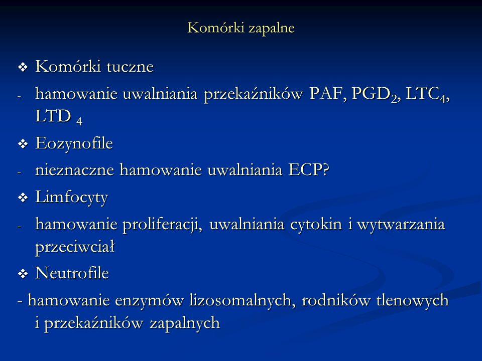 hamowanie uwalniania przekaźników PAF, PGD2, LTC4, LTD 4 Eozynofile