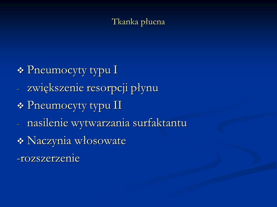 zwiększenie resorpcji płynu Pneumocyty typu II