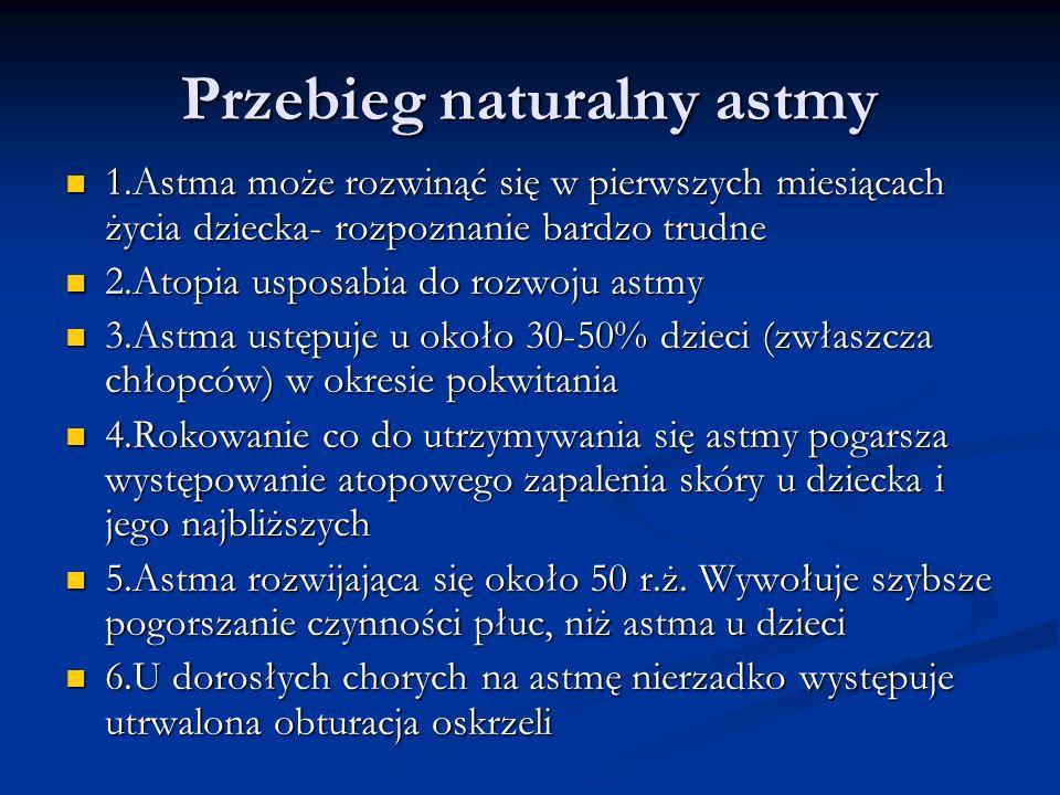 Przebieg naturalny astmy