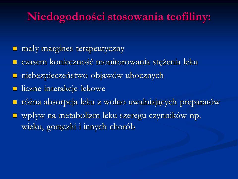 Niedogodności stosowania teofiliny: