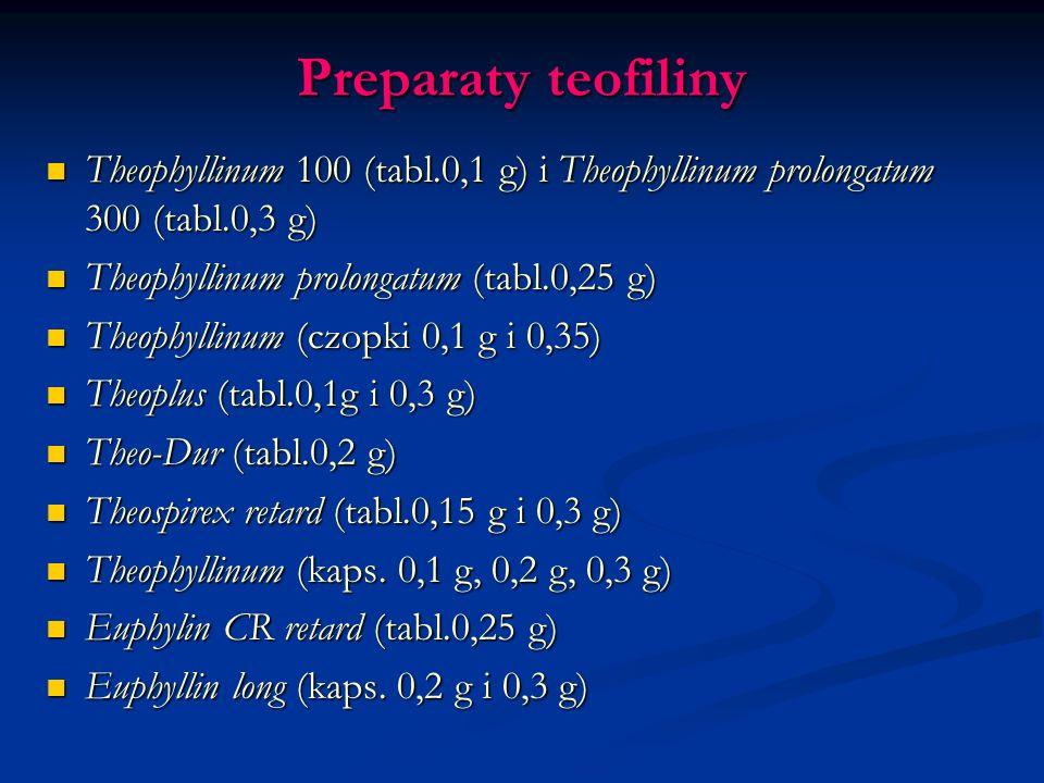 Preparaty teofiliny Theophyllinum 100 (tabl.0,1 g) i Theophyllinum prolongatum 300 (tabl.0,3 g) Theophyllinum prolongatum (tabl.0,25 g)