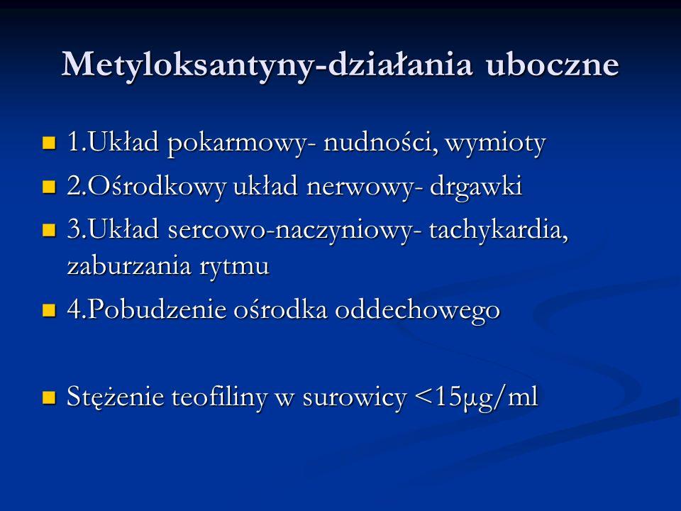 Metyloksantyny-działania uboczne