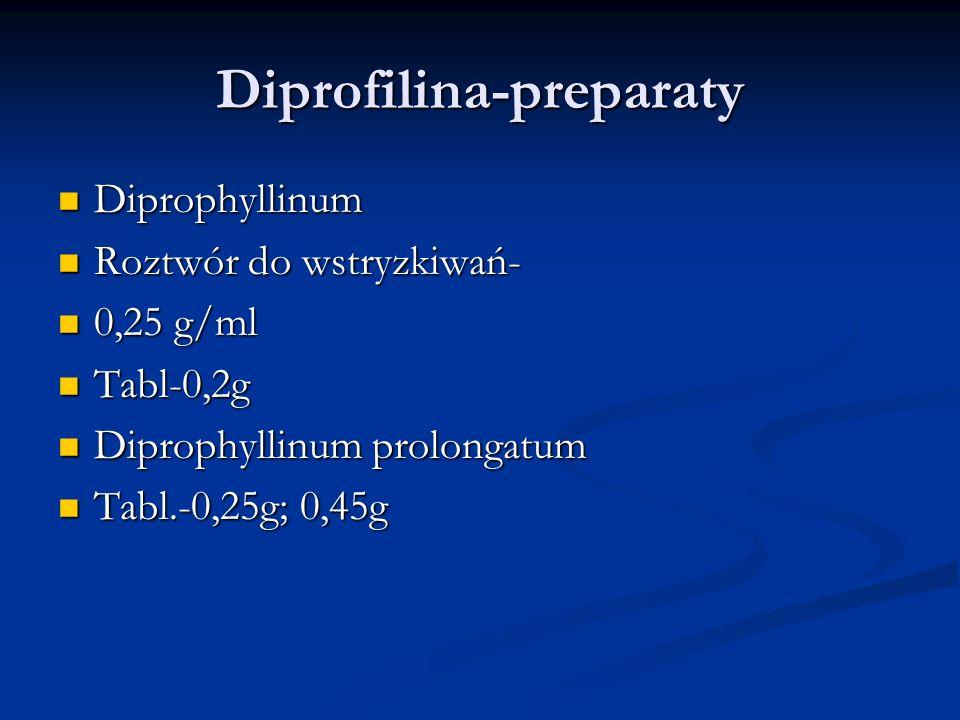 Diprofilina-preparaty