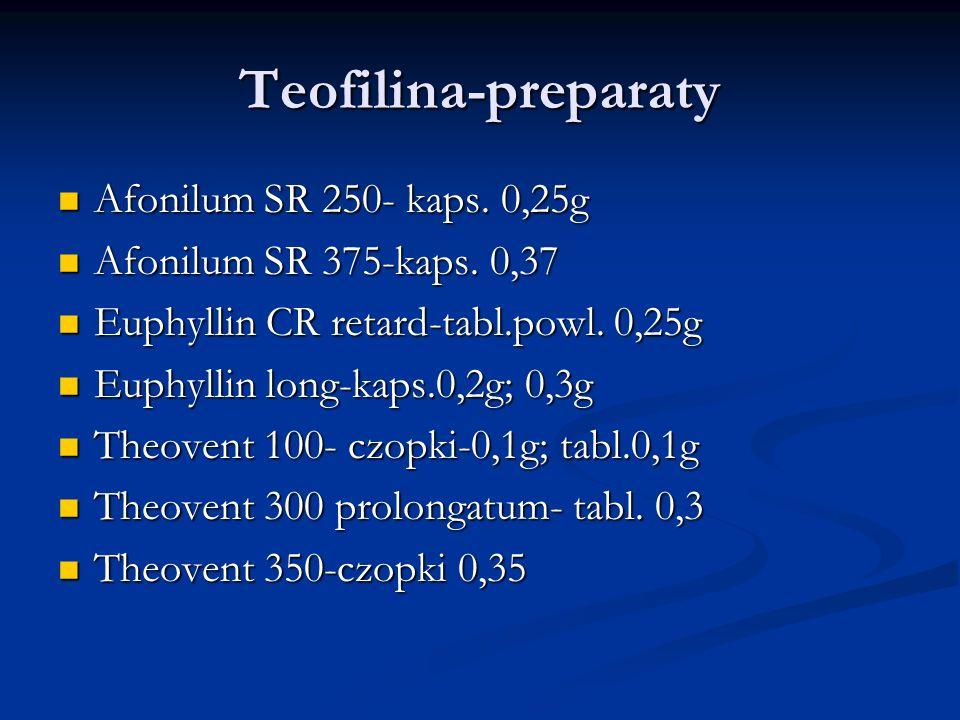 Teofilina-preparaty Afonilum SR 250- kaps. 0,25g