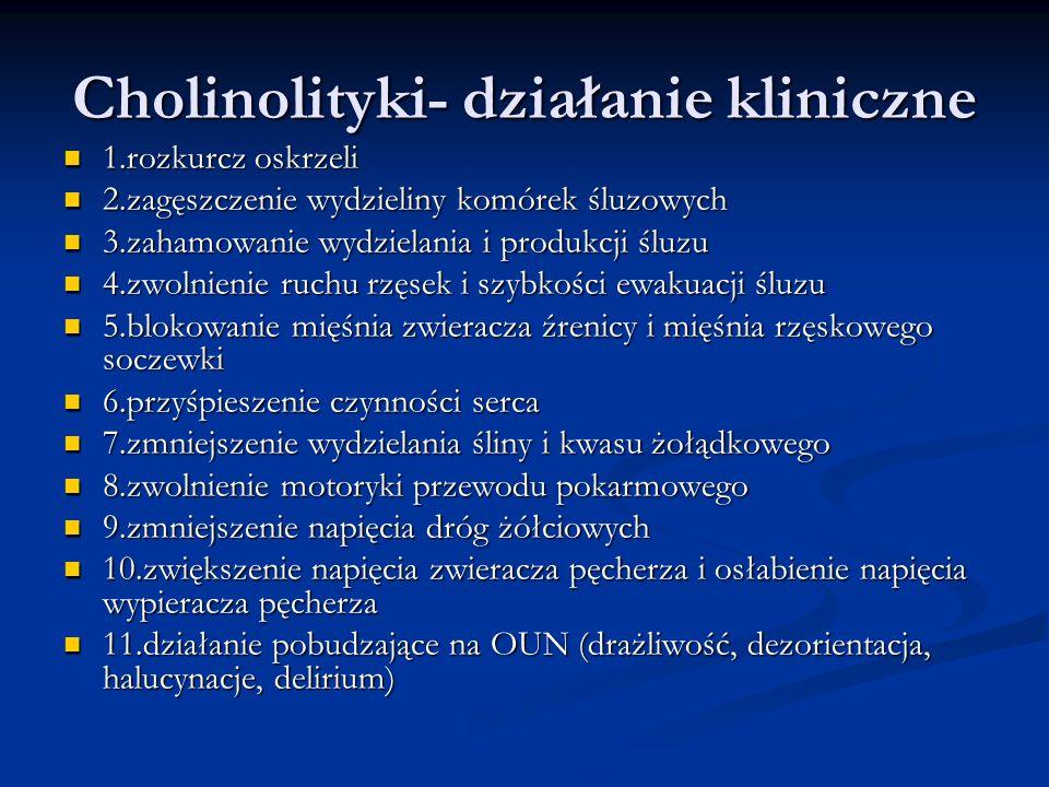 Cholinolityki- działanie kliniczne