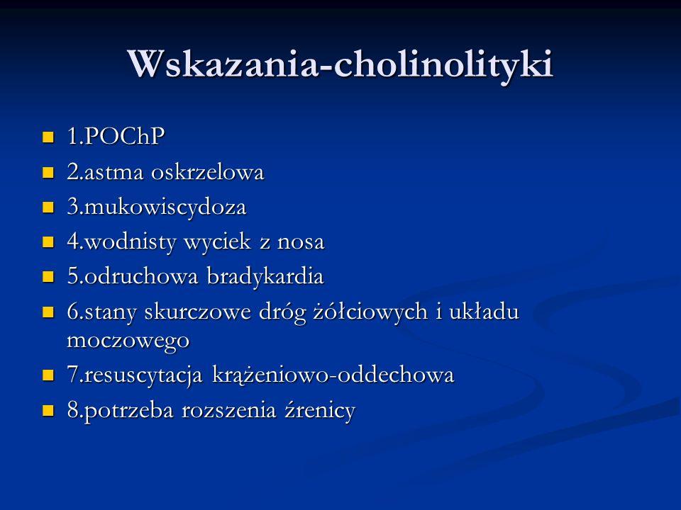 Wskazania-cholinolityki