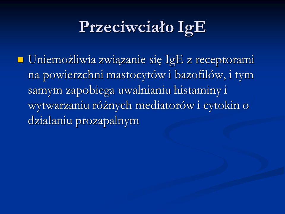 Przeciwciało IgE