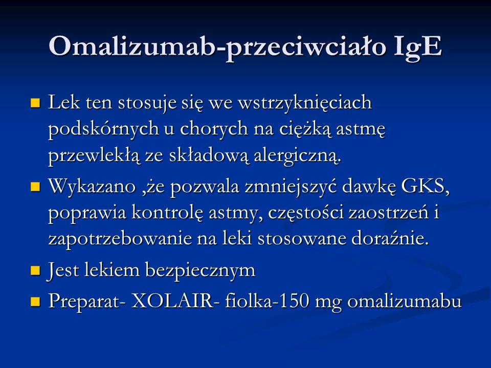 Omalizumab-przeciwciało IgE