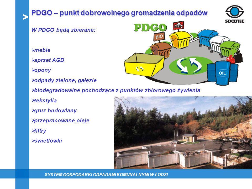 PDGO – punkt dobrowolnego gromadzenia odpadów