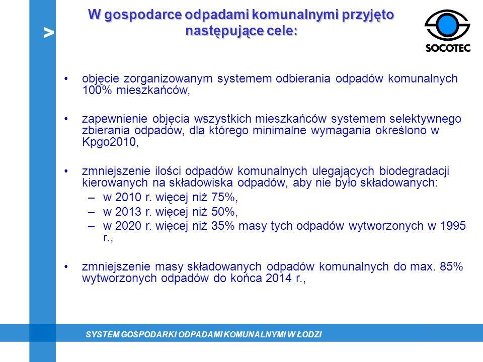 W gospodarce odpadami komunalnymi przyjęto następujące cele: