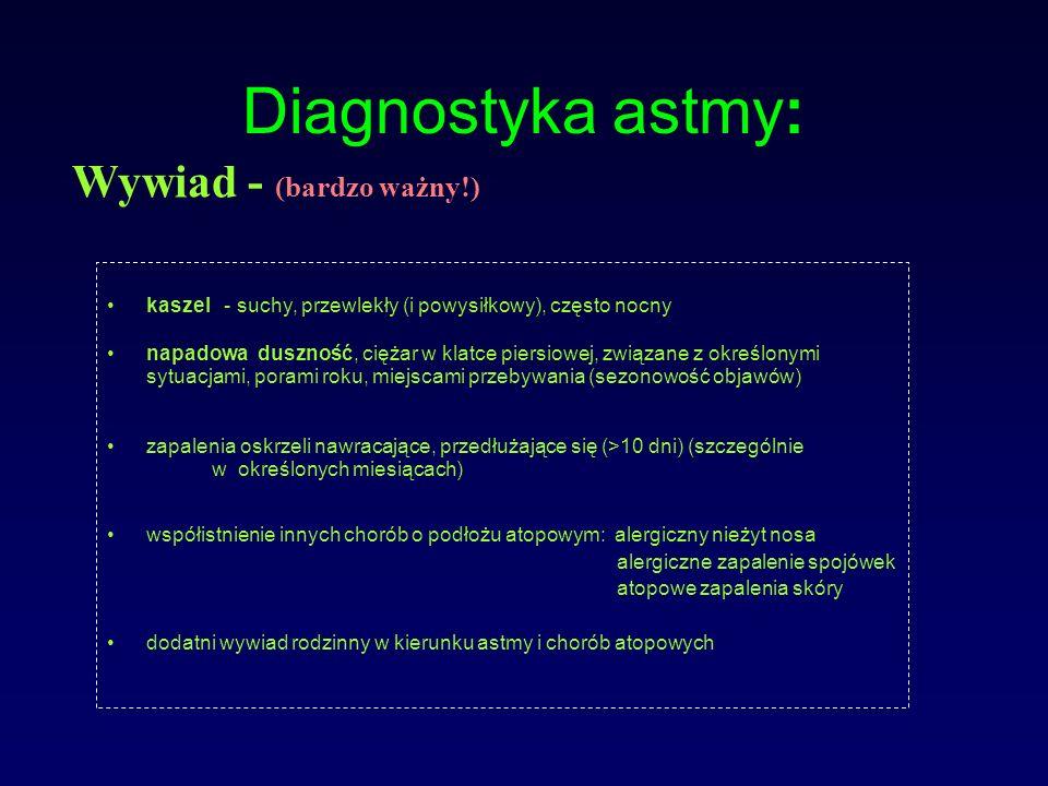Diagnostyka astmy: Wywiad - (bardzo ważny!)