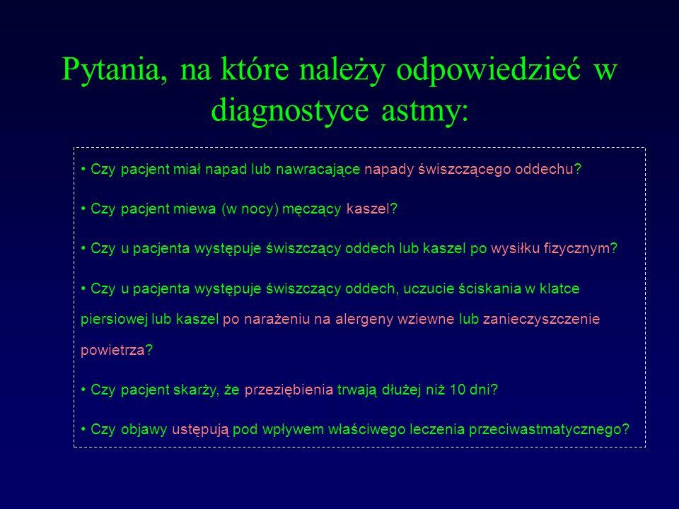 Pytania, na które należy odpowiedzieć w diagnostyce astmy: