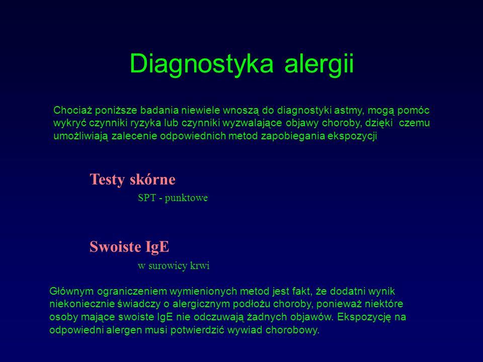 Diagnostyka alergii Testy skórne Swoiste IgE SPT - punktowe