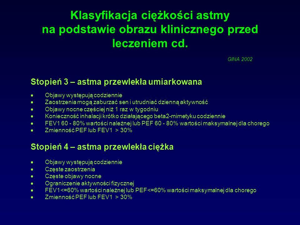 Klasyfikacja ciężkości astmy na podstawie obrazu klinicznego przed leczeniem cd. GINA 2002