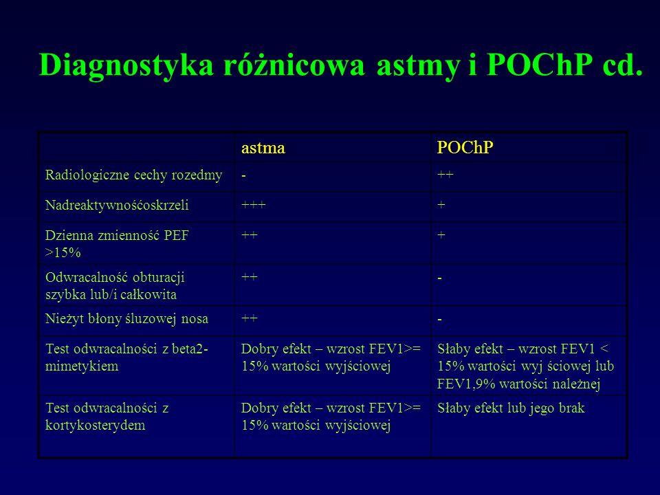 Diagnostyka różnicowa astmy i POChP cd.