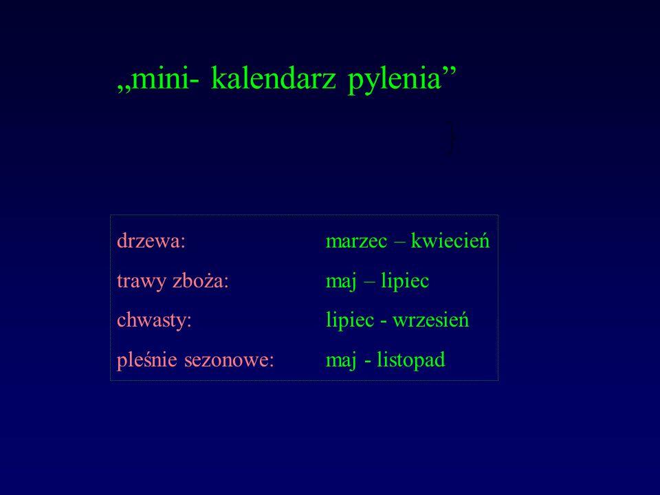 """mini- kalendarz pylenia"