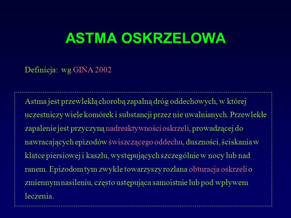 ASTMA OSKRZELOWA Definicja: wg GINA 2002