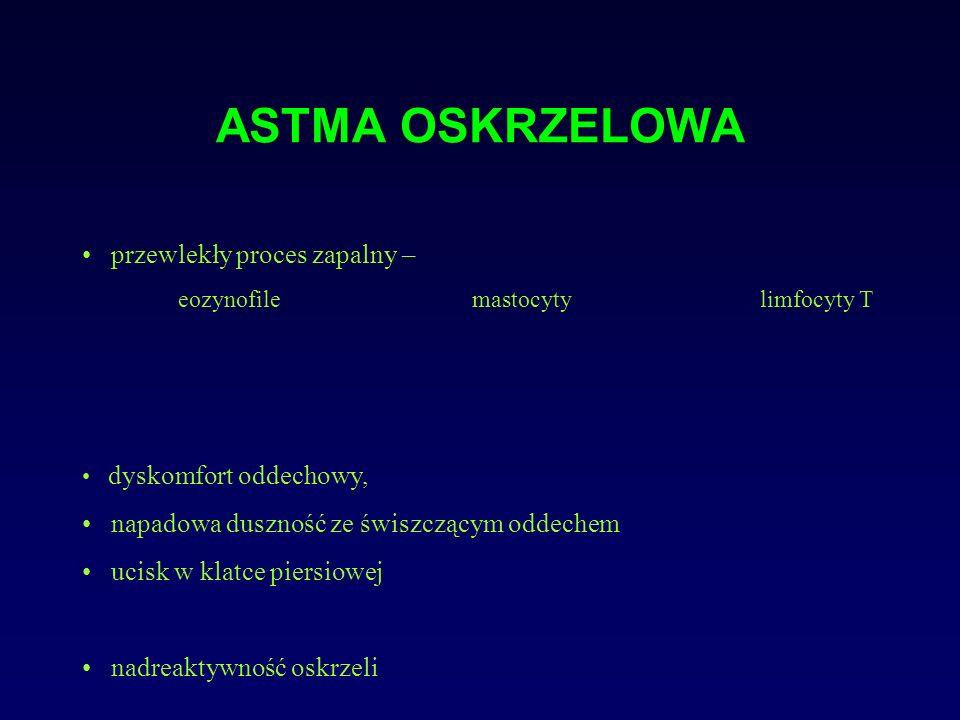 ASTMA OSKRZELOWA przewlekły proces zapalny –