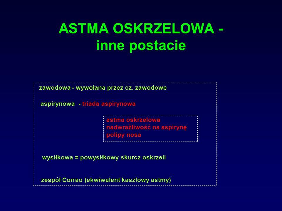 ASTMA OSKRZELOWA - inne postacie