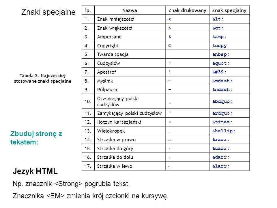 Tabela 2. Najczęściej stosowane znaki specjalne