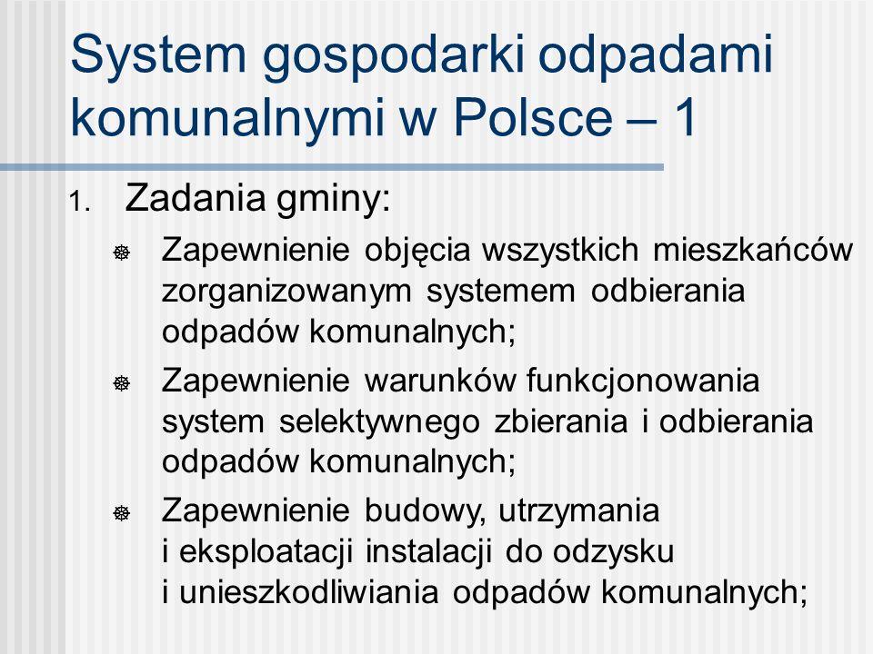 System gospodarki odpadami komunalnymi w Polsce – 1