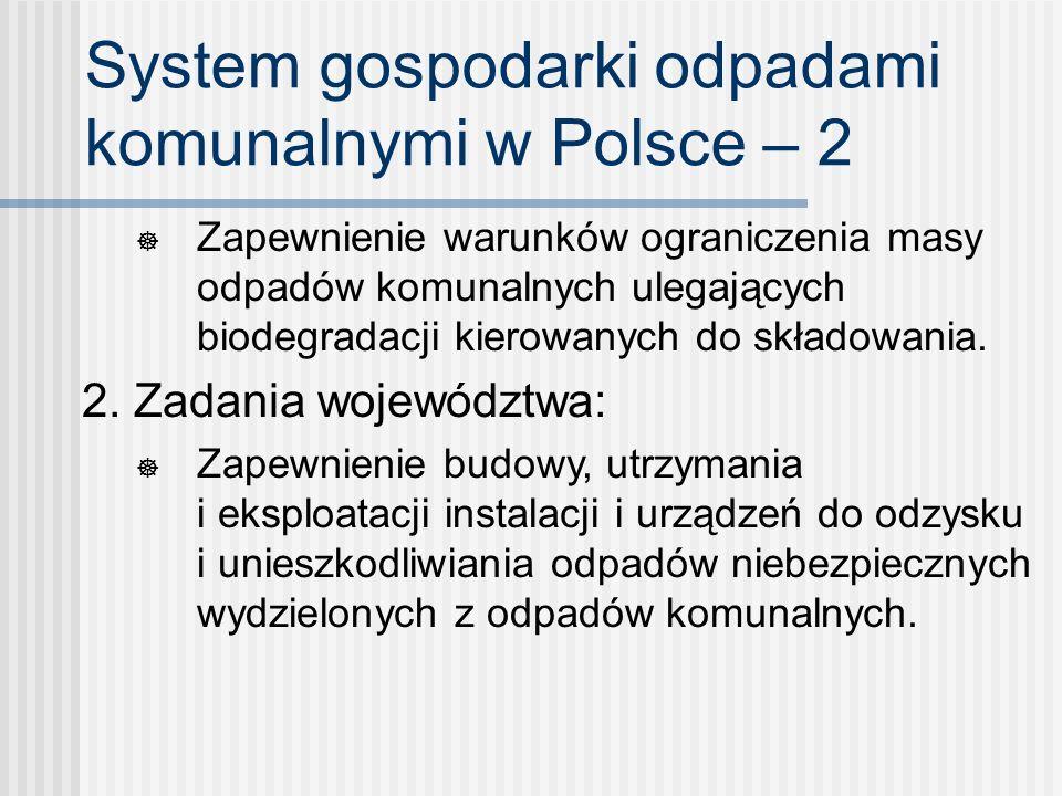 System gospodarki odpadami komunalnymi w Polsce – 2