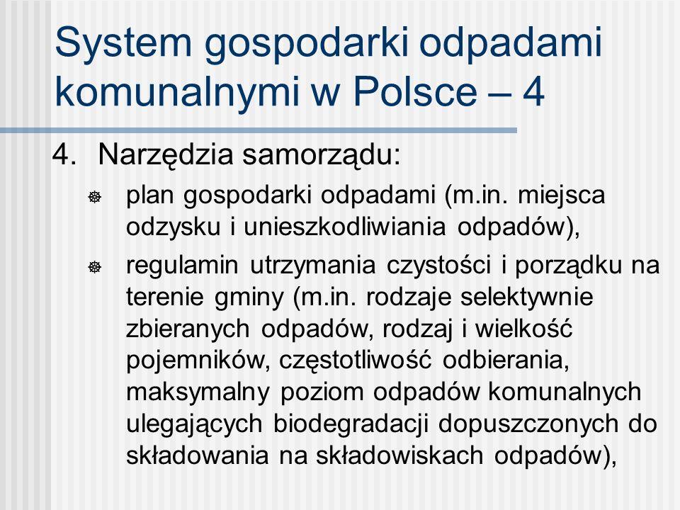 System gospodarki odpadami komunalnymi w Polsce – 4