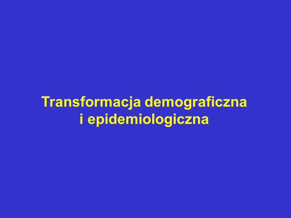 Transformacja demograficzna