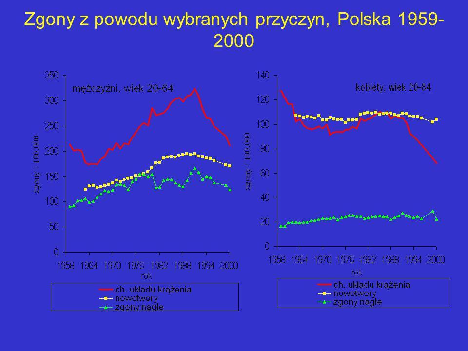 Zgony z powodu wybranych przyczyn, Polska 1959-2000