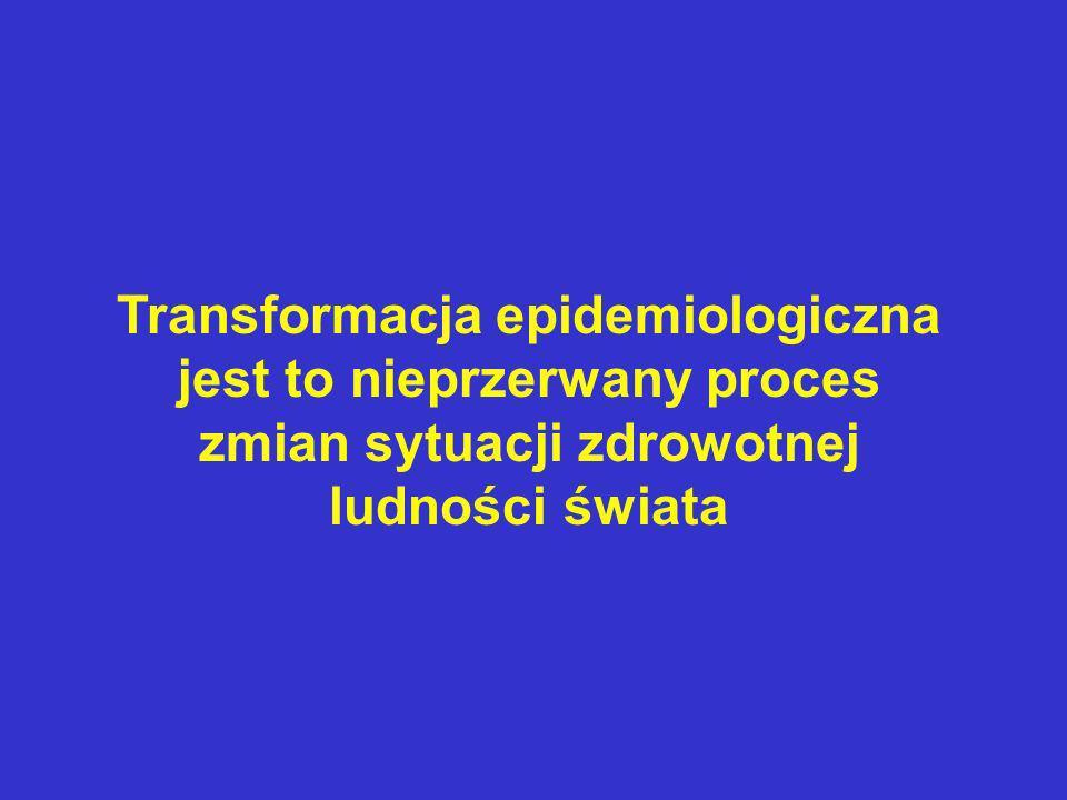 Transformacja epidemiologiczna jest to nieprzerwany proces zmian sytuacji zdrowotnej ludności świata