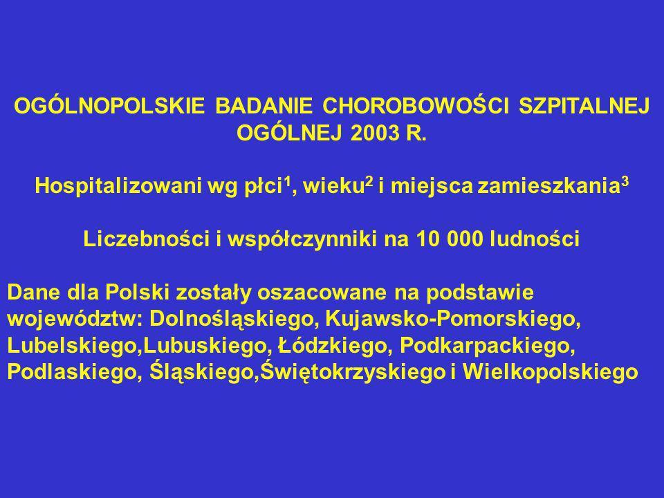 OGÓLNOPOLSKIE BADANIE CHOROBOWOŚCI SZPITALNEJ OGÓLNEJ 2003 R.