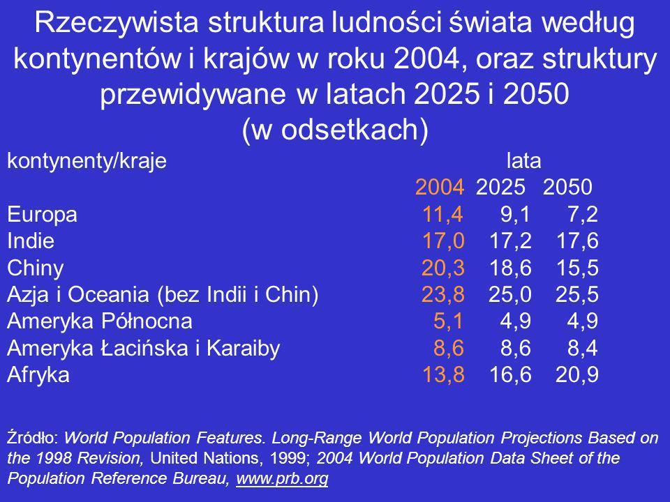 Rzeczywista struktura ludności świata według kontynentów i krajów w roku 2004, oraz struktury przewidywane w latach 2025 i 2050
