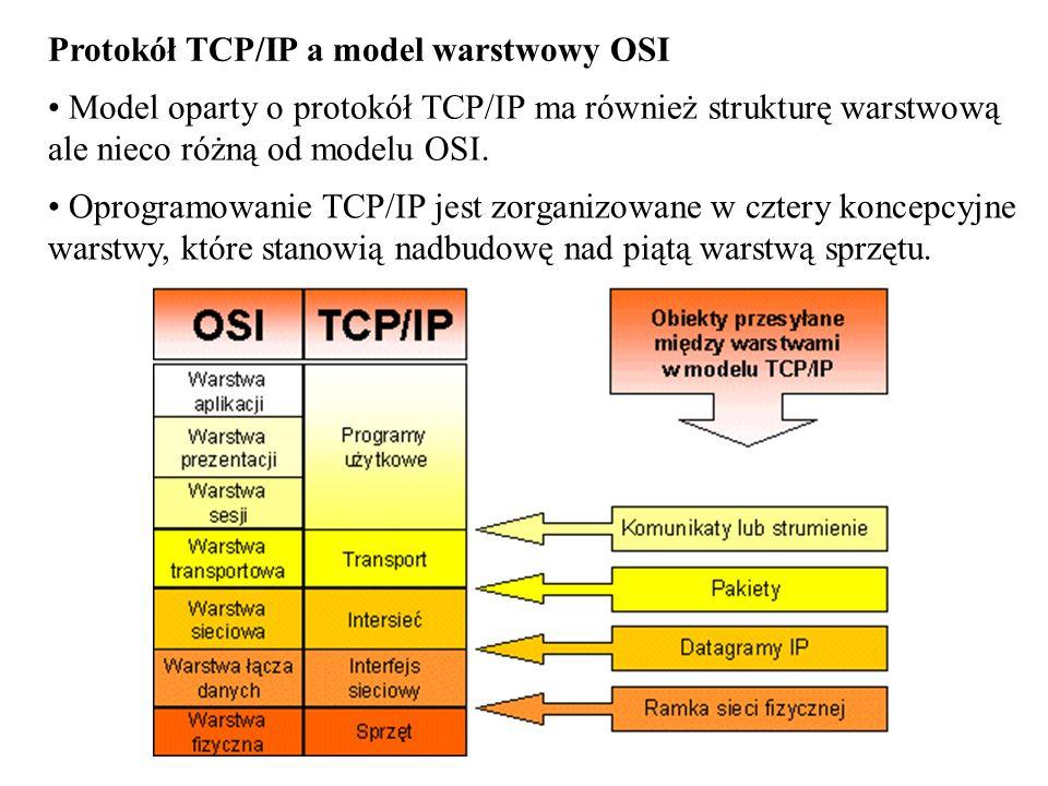 Protokół TCP/IP a model warstwowy OSI