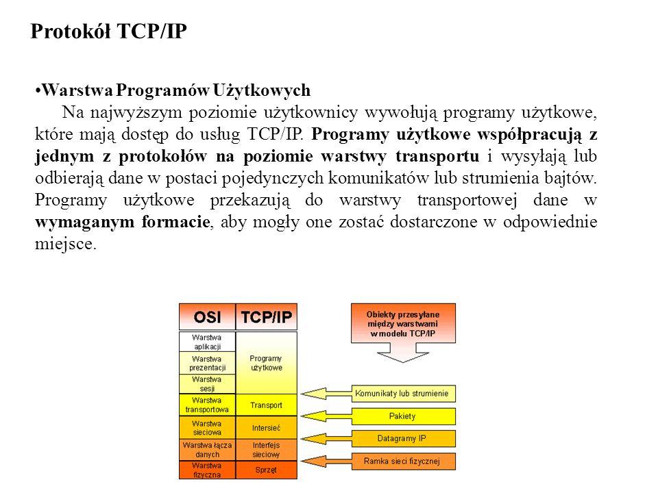 Protokół TCP/IP Warstwa Programów Użytkowych