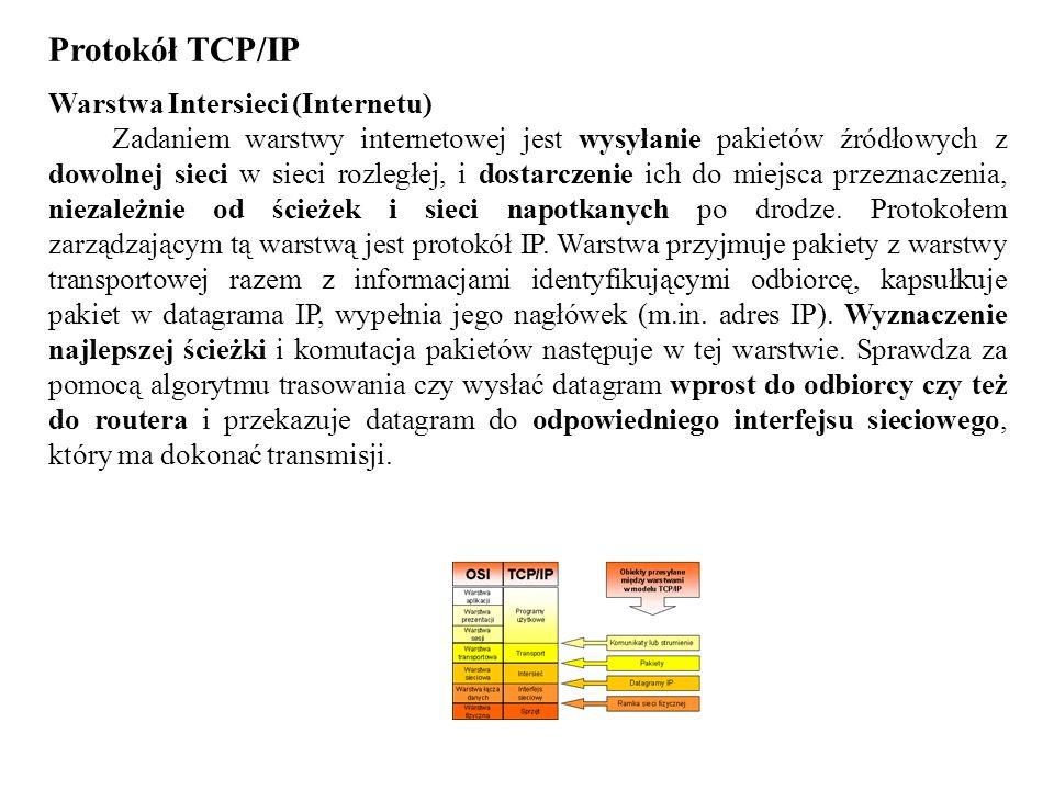 Protokół TCP/IP Warstwa Intersieci (Internetu)
