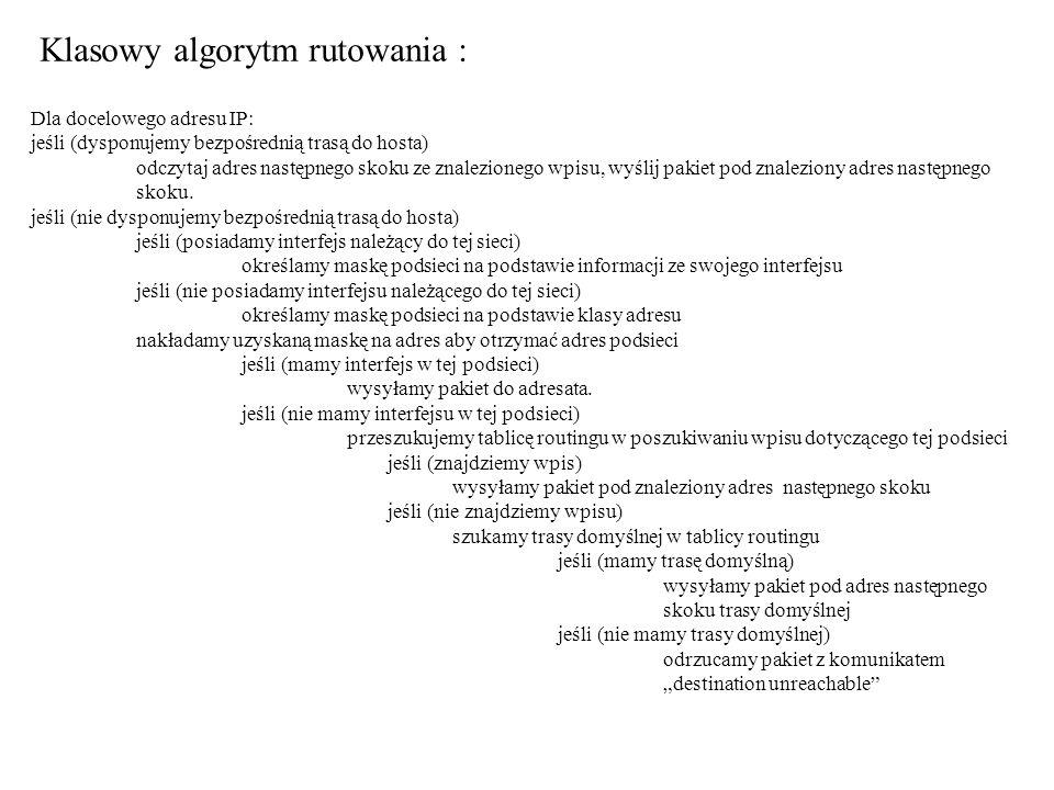 Klasowy algorytm rutowania :