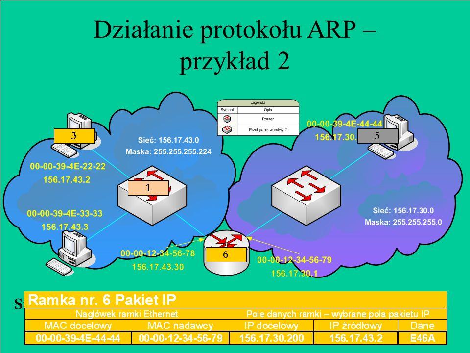 Działanie protokołu ARP – przykład 2