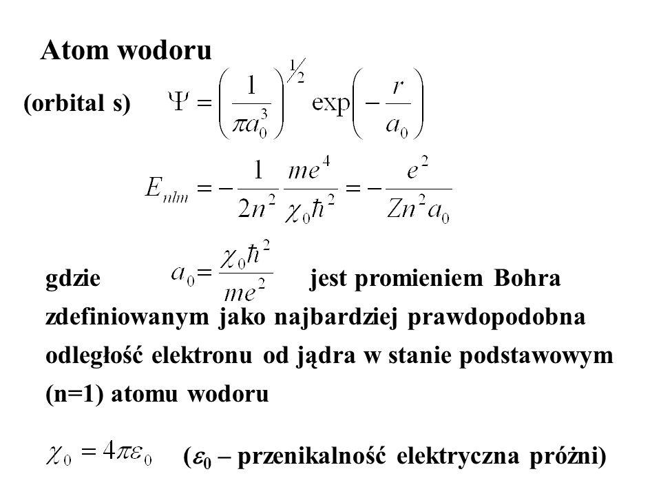 Atom wodoru (orbital s)