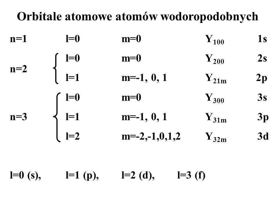 Orbitale atomowe atomów wodoropodobnych