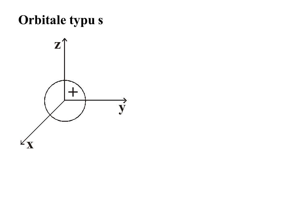 Orbitale typu s