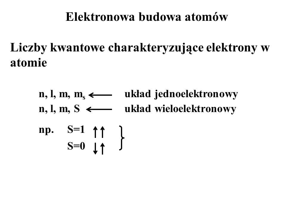 Elektronowa budowa atomów