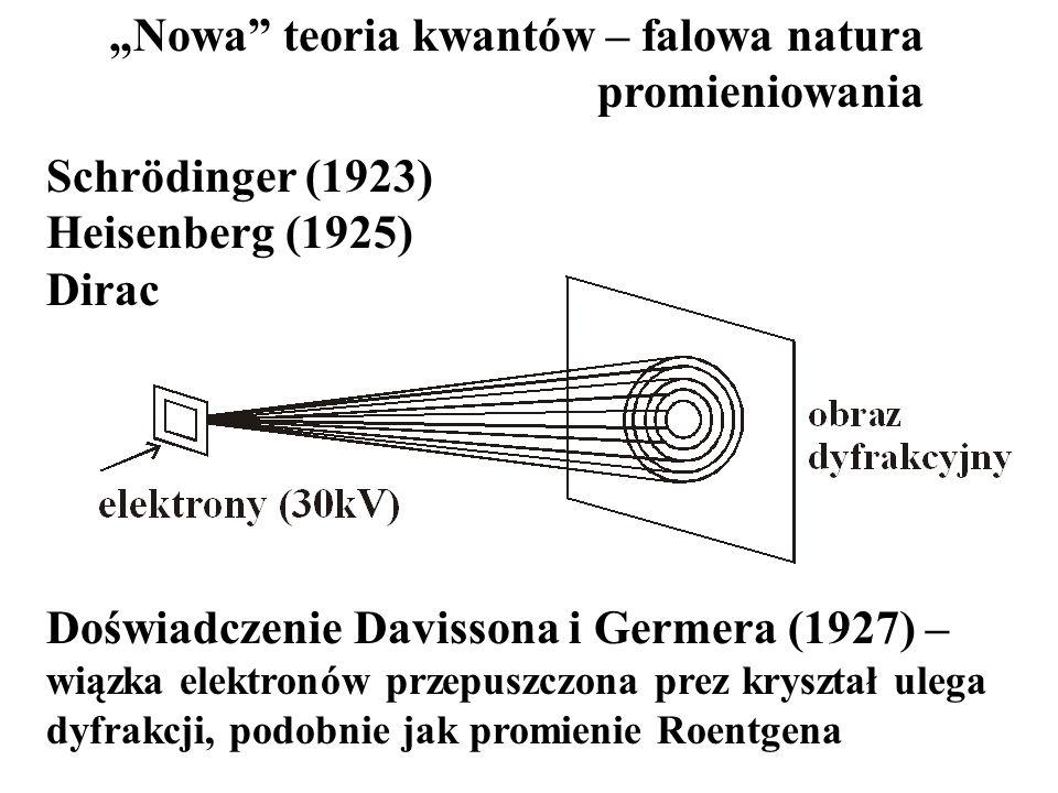 """""""Nowa teoria kwantów – falowa natura promieniowania"""
