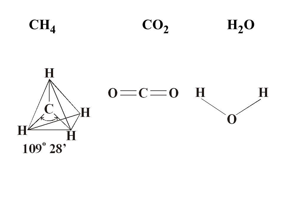 CH4 CO2 H2O