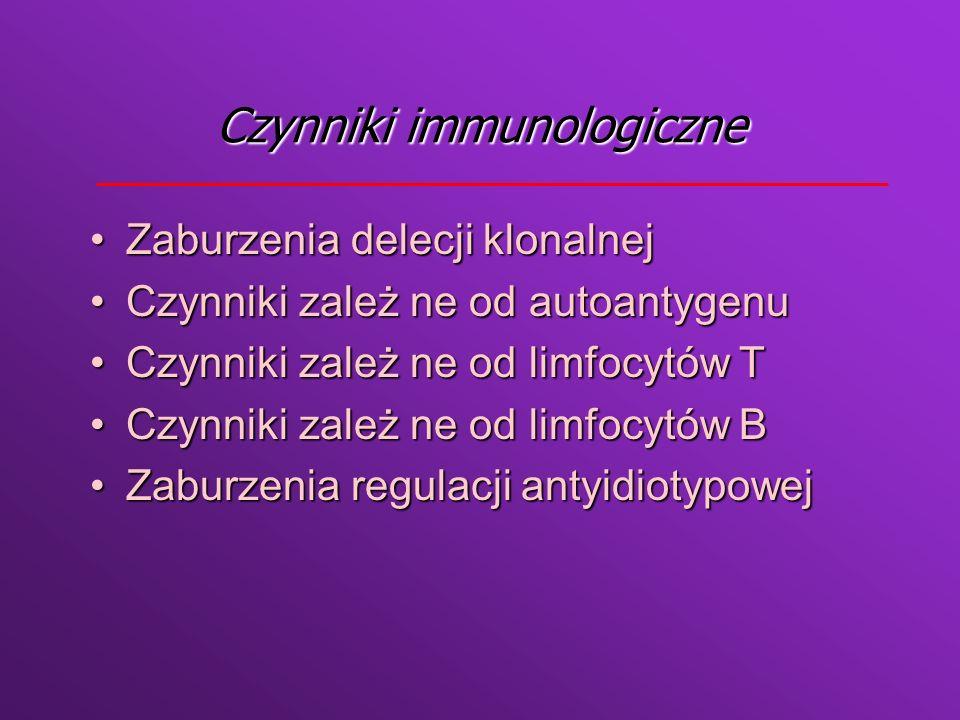 Czynniki immunologiczne