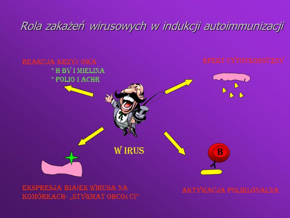 Rola zakażeń wirusowych w indukcji autoimmunizacji