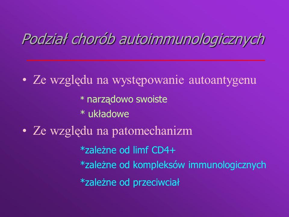 Podział chorób autoimmunologicznych
